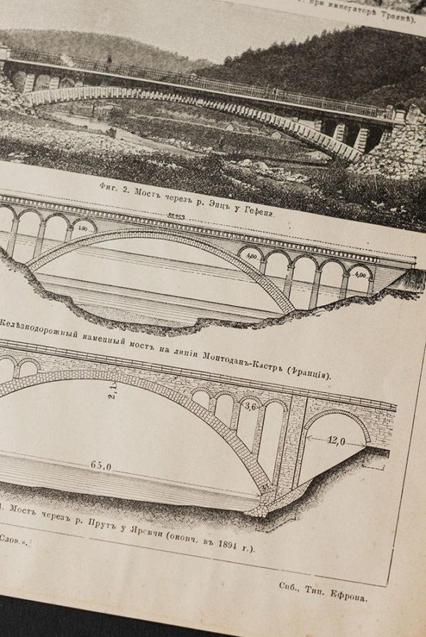 Гравюра Мосты II