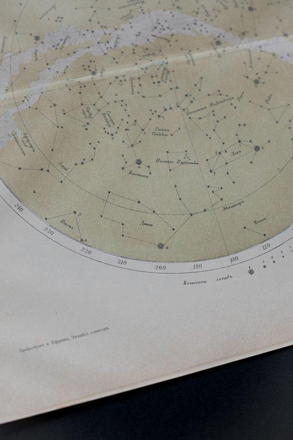 Гравюра Карта звездного неба